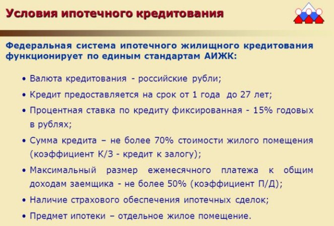 оплата кредита восточный